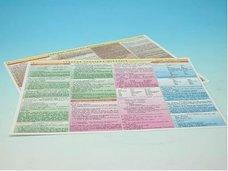 Tabulka Stručná anglická mluvnice